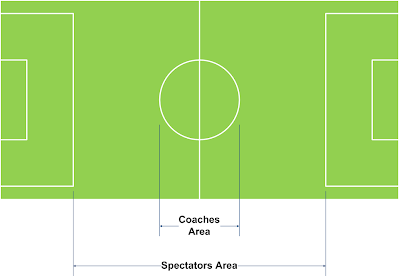 Coaches' & Spectators' Areas for U-9 and older divisions