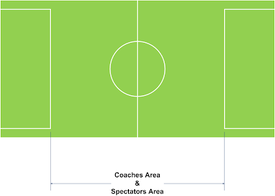 Coaches & Spectators Areas for U-8 and younger divisions